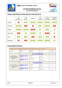 02-LES REVETEMENTS DE SOL RESSOURCES_Page_5
