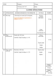 support-de-tournevis-gamme-operatoire-7-sur-7