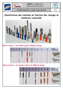 fiche_materiel_choisir_une_cheville_prof_page_6