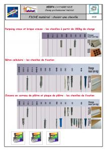 fiche_materiel_choisir_une_cheville_prof_page_8