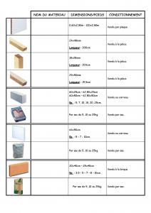 l2-les-materiaux_page_2
